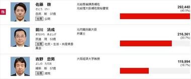 2016年 参議院選挙 奈良県の結果