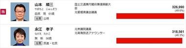 2016年 参議院選挙 愛媛県の結果