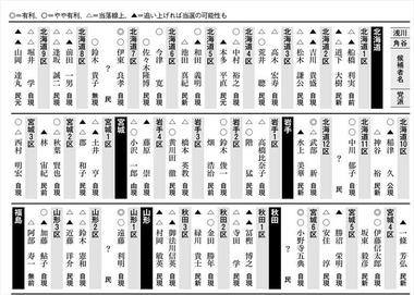 週刊朝日12月23日号3