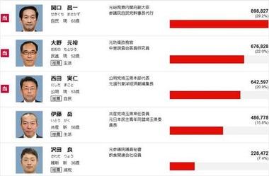 2016年 参議院選挙 埼玉県の結果