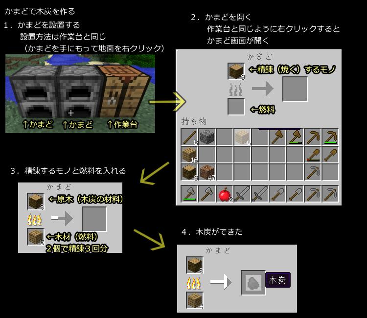 作り方 マイクラ 木炭