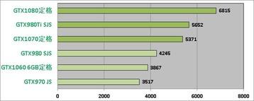 蒼天グラフ6_4k