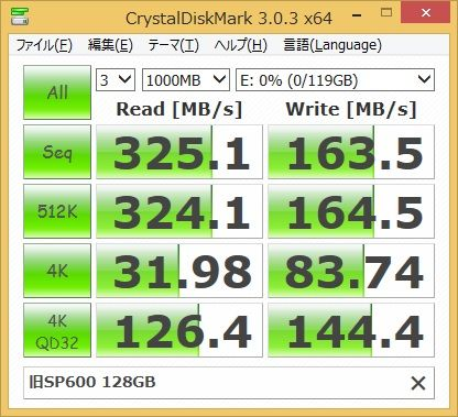 旧SP600_128GB_CDM
