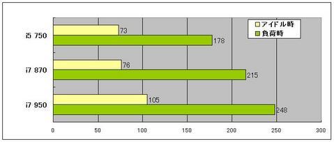 基本グラフ