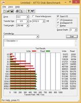MX200_1TB_ATTO