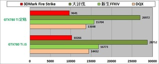 3D性能グラフ02
