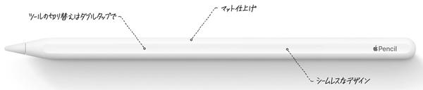 iPadPro2018D