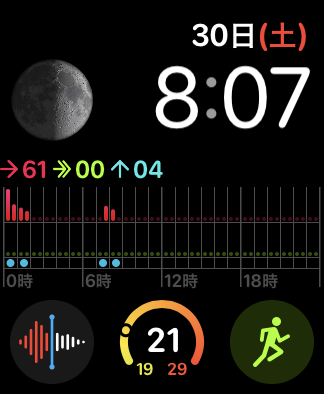 AppleWatchFaces202005_06