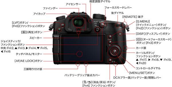 CameraRear_GH5