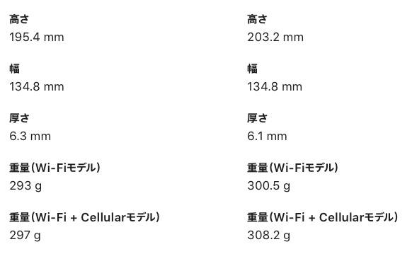 AppleEvent202109iPadmini2