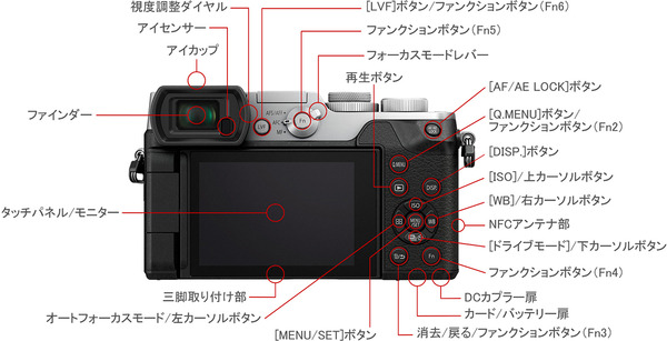 CameraRear_GX8