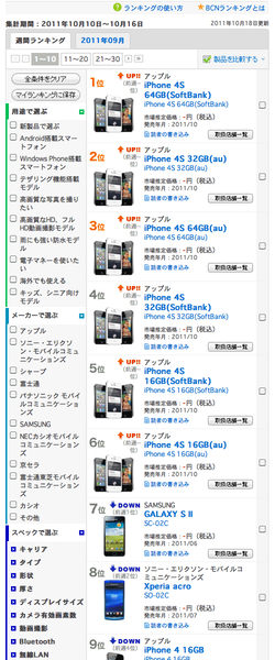 iPhone4S_BCNRanking20111019