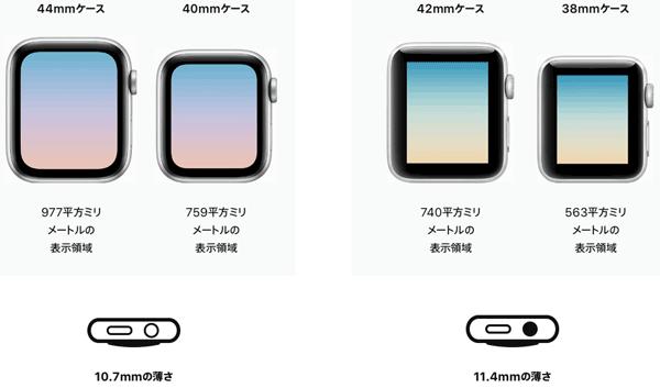 AppleEvent20180913C