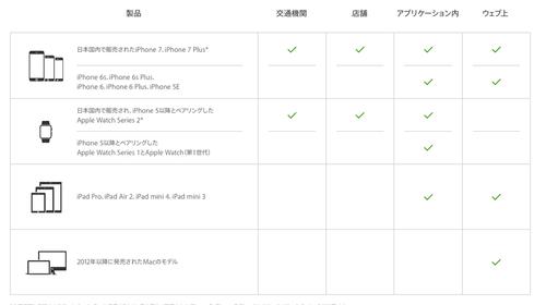 iOS10_1G