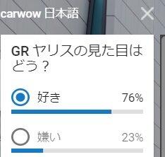 GRヤリスの見た目は好きか_日本語