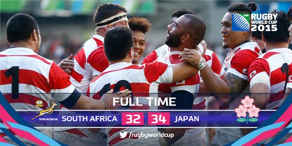 ラグビー日本34-32南アフリカ