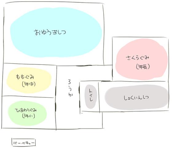 簡単な見取り図