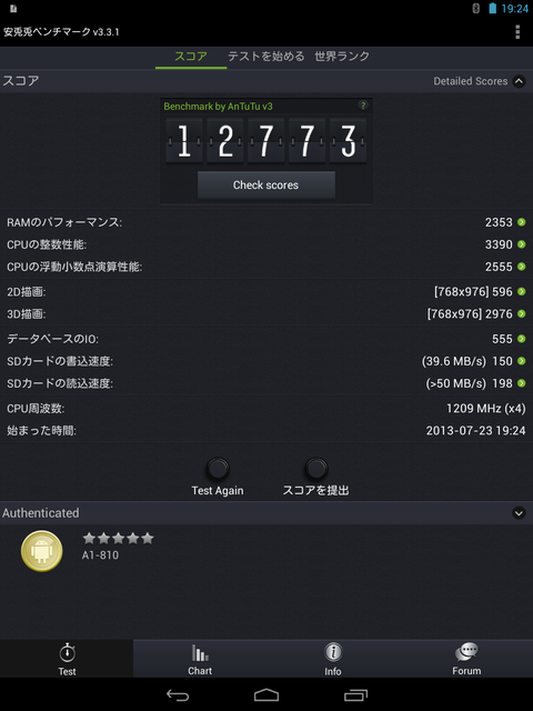 Acer製タブレット「ICONIA A1-810」のベンチマーク結果