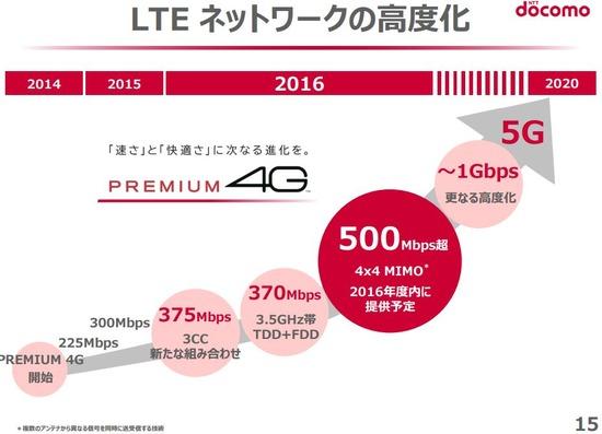 2016年秋冬モデルは500Mbpsの超高速通信に対応?