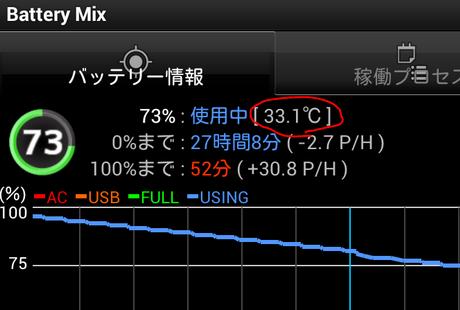 battery mixの電池温度表示