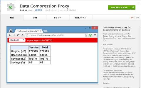 ブラウジングにデータ圧縮サービスを活用してスマホの通信量削減