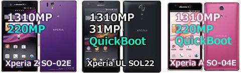 Xperia A SO-04E・Z SO-02E・UL SOL22カメラ比較
