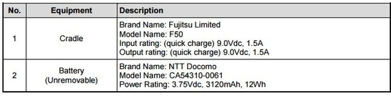ARROWS NX F-04Gのクレードル