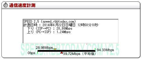 パソコンの通信速度