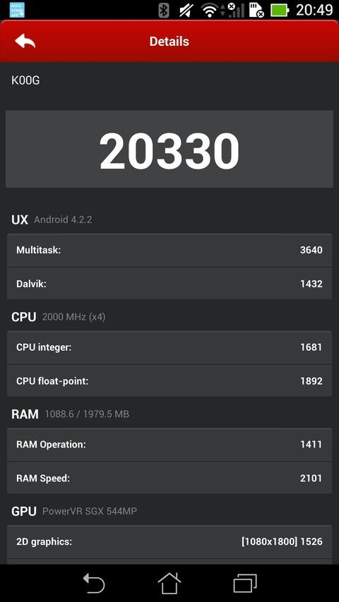 ASUS Fonepad Note 6 (ME560)のAntutuベンチマーク結果