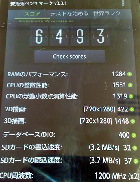 AQUOS PHONE SH-06Dのベンチマーク結果