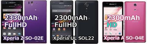 Xperia A SO-04E・Z SO-02E・UL SOL22バッテリー持ち