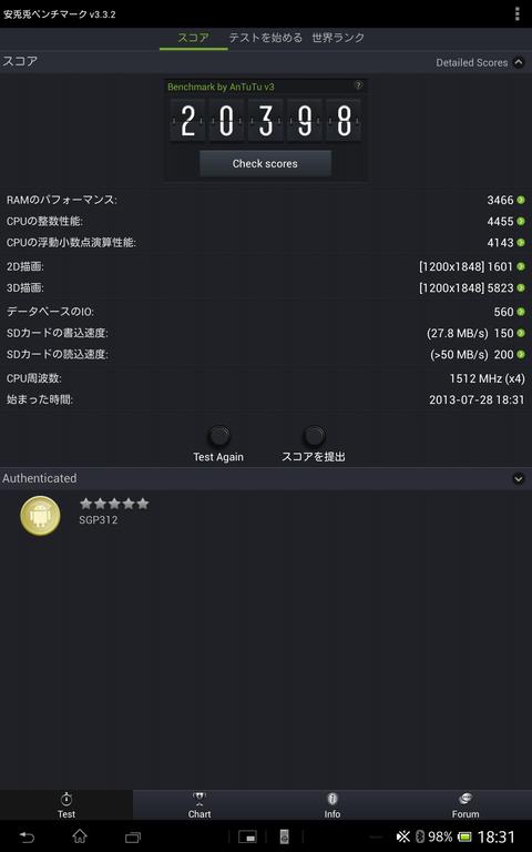 Xperia Tablet Z Wi-Fiモデルのベンチマーク結果