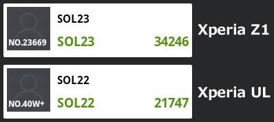 au Xperia Z1 SOL23のAntutuベンチマーク結果