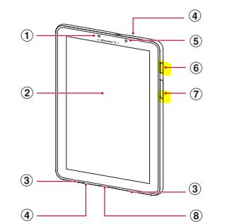 ギャラクシータブレット SC-01Eのスクリーンショット保存方法
