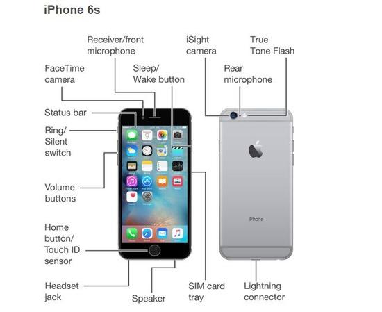 アイフォン6S 各部の名称