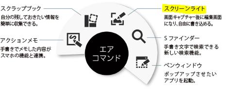 エアコマンドを使ったGalaxy Note3(SC-01F, SCL22)のスクリーンショット保存方法