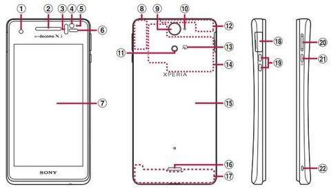 Xperia AX SO-01Eのスクリーンショット撮影方法