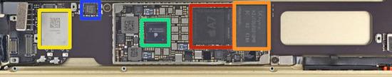iPad Mini3のCPUやメモリ(RAM)等