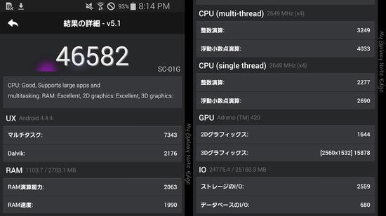 GALAXY Note Edge SC-01G・SCL24のAnTuTuベンチマーク結果1