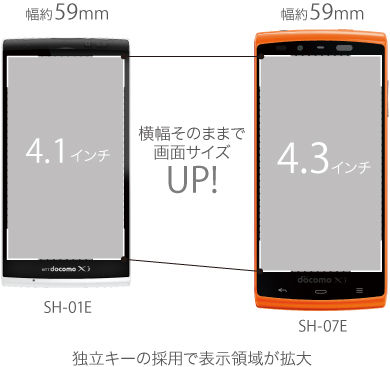 「最強の小型スマホ」AQUOS PHONE Si SH-07E(アクオスフォンSi)の発売日が決定