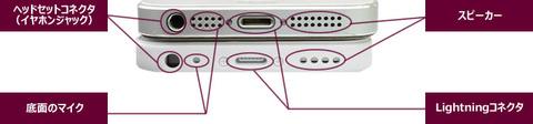 iPhone 5s・iPhone 5c各部の名称(底面)