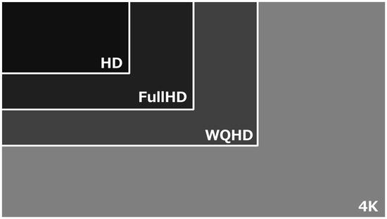 スマホのディスプレイの解像度は4Kになる?