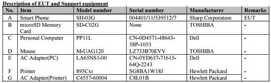 microSDには対応のAQUOS ZETA SH-03G