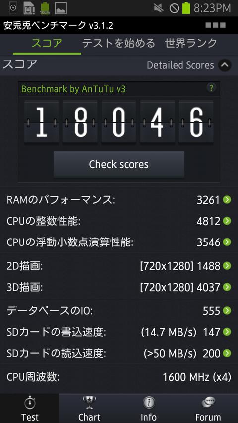 Galaxy Note 2 SC-02EのAntutuベンチマーク結果