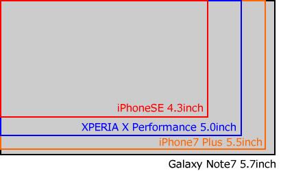 画面サイズや電池持ち比較@iPhone7 Plus vs Galaxy Note7 SC-01J