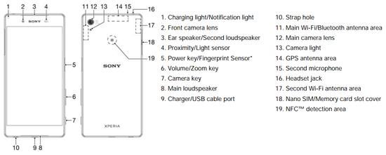 Xperia Z5 スクリーンショット・画面録画などの使い方