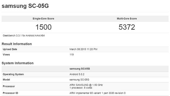 Galaxy S6 SC-05Gのベンチマーク結果
