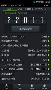 AQUOS PHONE ZETA SH-06EのAntutuベンチマーク結果