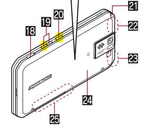 AQUOS PHONE sv SH-10Dのスクリーンショット撮影方法
