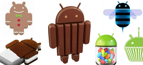 スマホ機種変更時のアプリデータ引継ぎ方法メモ(Android SDK編)